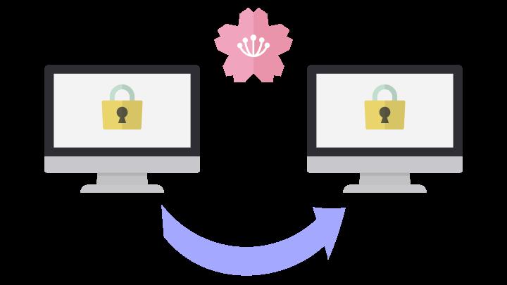 SSL設定の移行のアイキャッチ