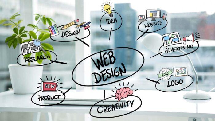 Webデザインの工程図